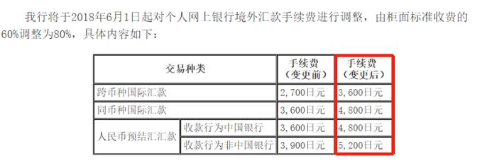 【日本大阪线上汇款中国】在日华人汇款中国最便捷的方式 - 手续费比较|熊猫速汇 PandaRemit