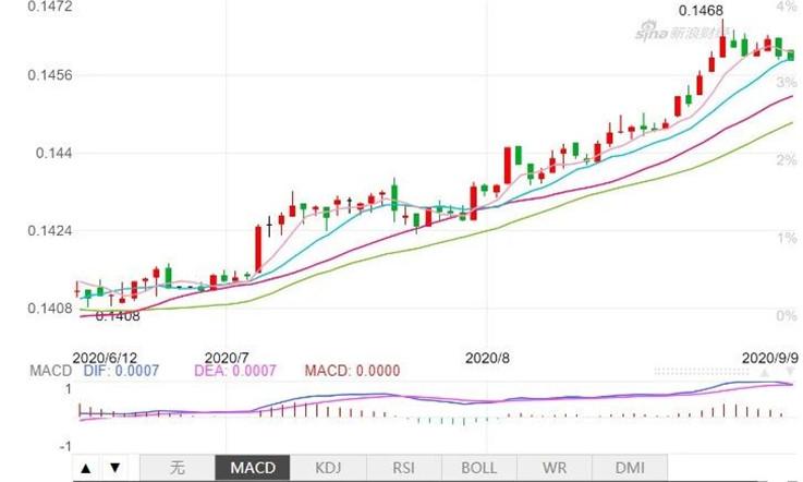 【熊猫速汇】新币汇率的春天快来了吗?