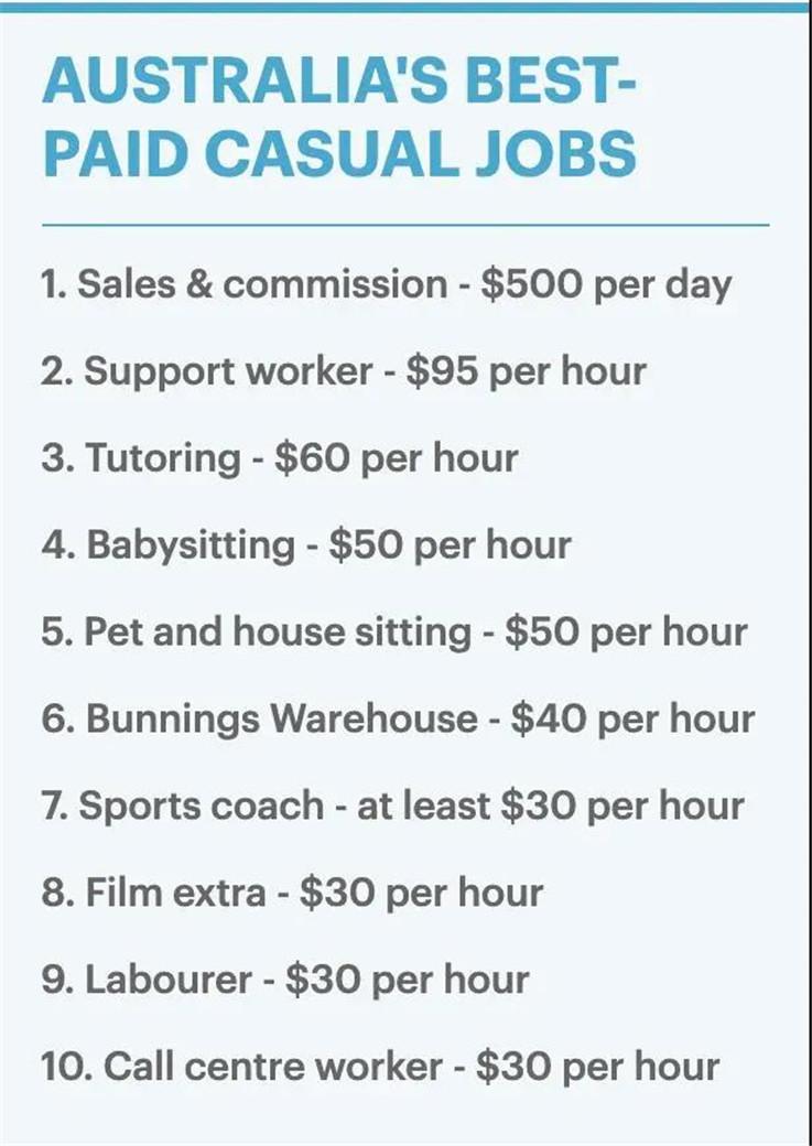 【熊猫速汇】澳洲最赚钱的临时工,时薪最高95澳币,人民币近500元!