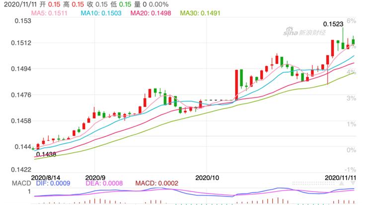 【熊猫速汇】拜登当选,澳币/日币/新币/欧元/港元和人民币,是涨是跌