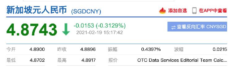 【熊猫速汇】节后汇率变化这么大!现在汇款值吗?